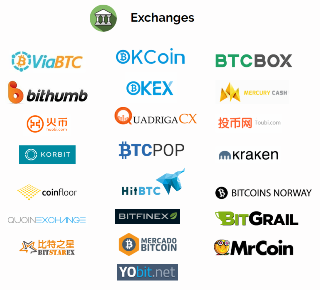 BCC Exchanger